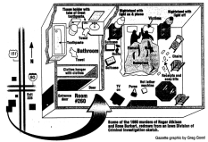 This diagram of the crime scene shows the exact positioning of the victims and their surroundings, as discovered by investigators.